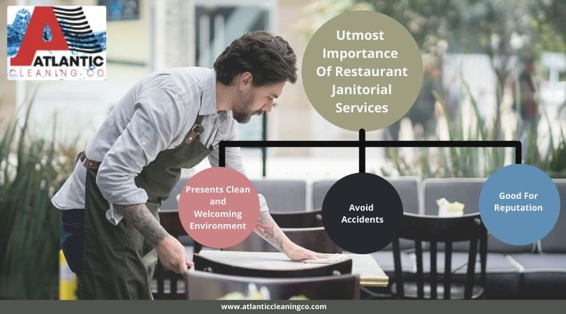 Importance Of Restaurant Janitorial Services