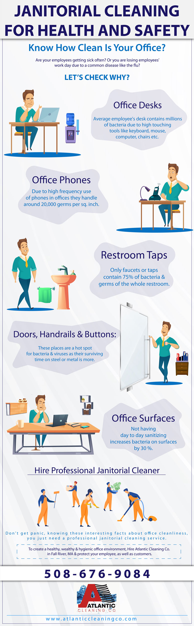 Janitorial Cleaning For Health - Know-How Clean is your Office?